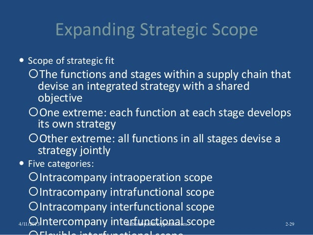 Expanding Strategic Scope  Scope of strategic fit The functions and stages within a supply chain that devise an integrat...