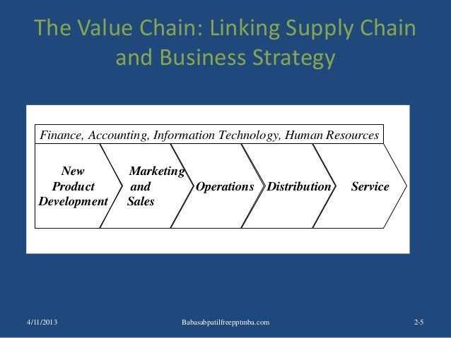 The Value Chain: Linking Supply Chain and Business Strategy 2-5 New Product Development Marketing and Sales Operations Dis...