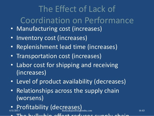 The Effect of Lack of Coordination on Performance • Manufacturing cost (increases) • Inventory cost (increases) • Replenis...