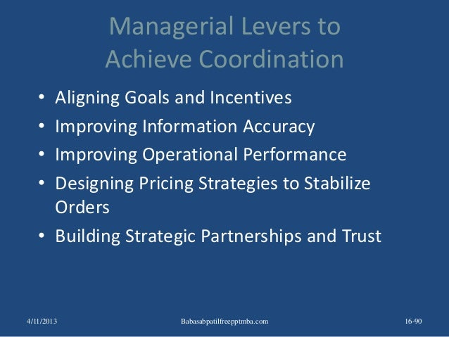 Managerial Levers to Achieve Coordination • Aligning Goals and Incentives • Improving Information Accuracy • Improving Ope...