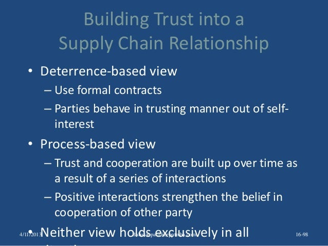 Building Trust into a Supply Chain Relationship • Deterrence-based view – Use formal contracts – Parties behave in trustin...