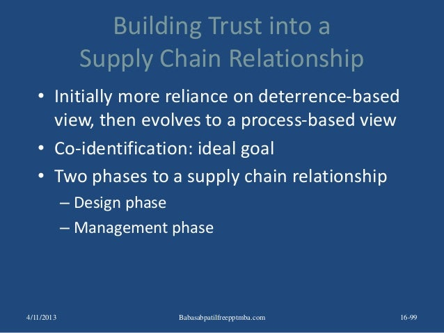 Building Trust into a Supply Chain Relationship • Initially more reliance on deterrence-based view, then evolves to a proc...