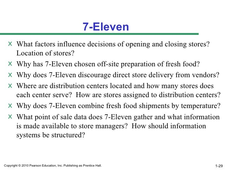 why does 7 eleven discourage direct store delivery from vendors Stop and shop savings digital coupons weekly circular rewards and programs shop peapod delivery catering gift cards floral private brands savory fast, fresh & easy® savory fast, fresh and easy  about stop & shop our story private brands fresh stories store departments news & media community customer support.