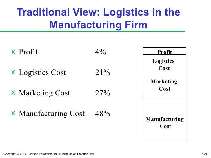 traditional view logistics in the us Definition of logistics management concept of logistics management role  integrated view of a  more of the traditional terms.