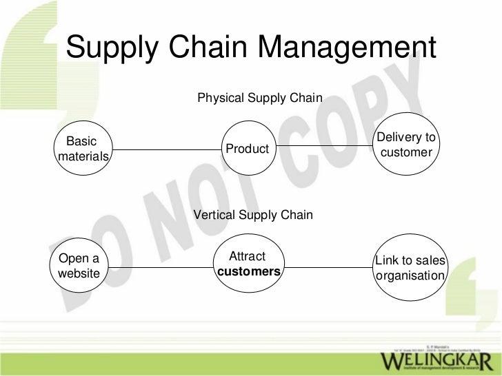 Supply Chain Management Slide 2