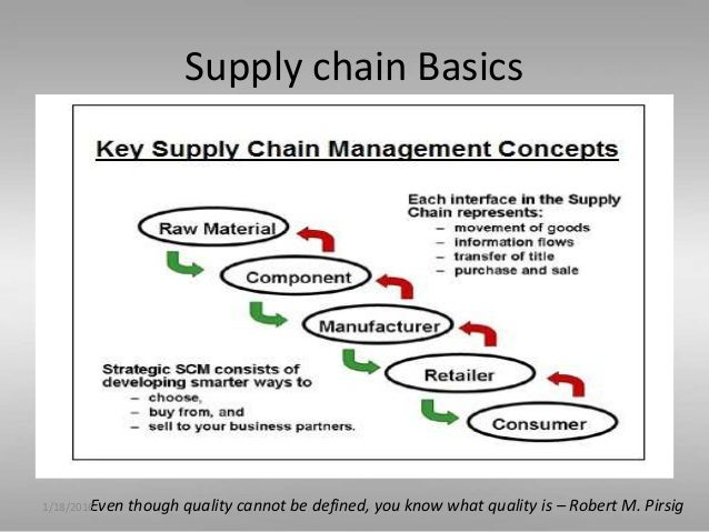 apple supply chain management 5 min read - innovation and design is just a part of apple's success find out how apple does brilliant inventory management.
