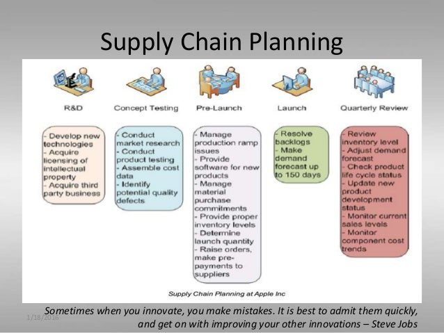 apples global supply chain case study