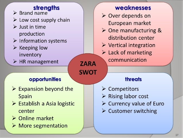 weakness of supply chain management