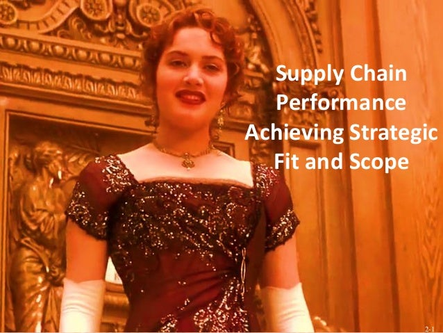 2-1 Supply Chain Performance Achieving Strategic Fit and Scope