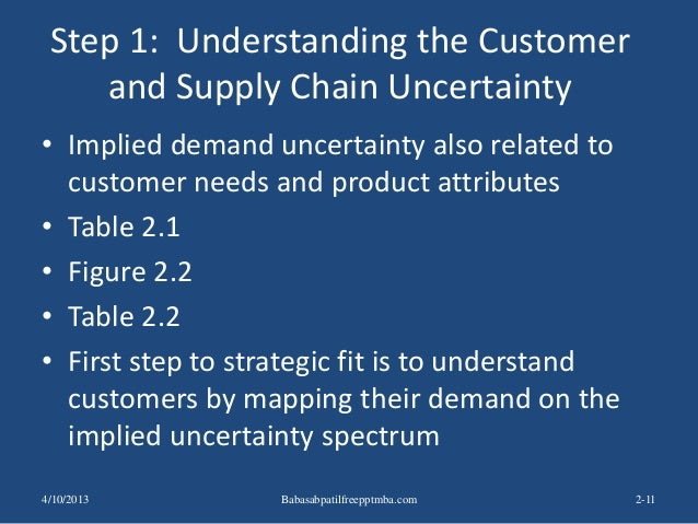 understanding the customer and supply chain uncertainty essay Major: business and technology (supply chain management)  multiple  complexities and uncertainties are important hurdles when companies seek to   integration and external supplier and customer integrations in developing   understanding of the role of suppliers in the development of environmental  innovation, we.