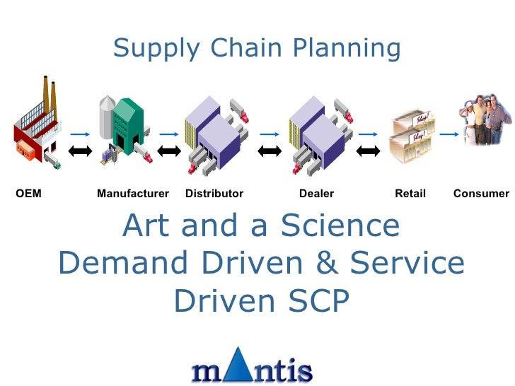 Supply Chain Planning