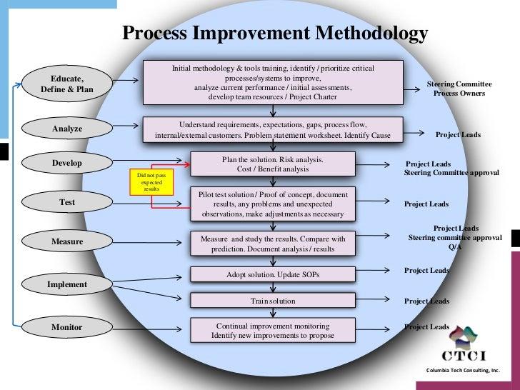 process improvement plan east keywesthideaways co