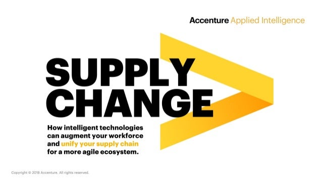 Supply Change Research: Intelligent Technologies in the Supply Chain