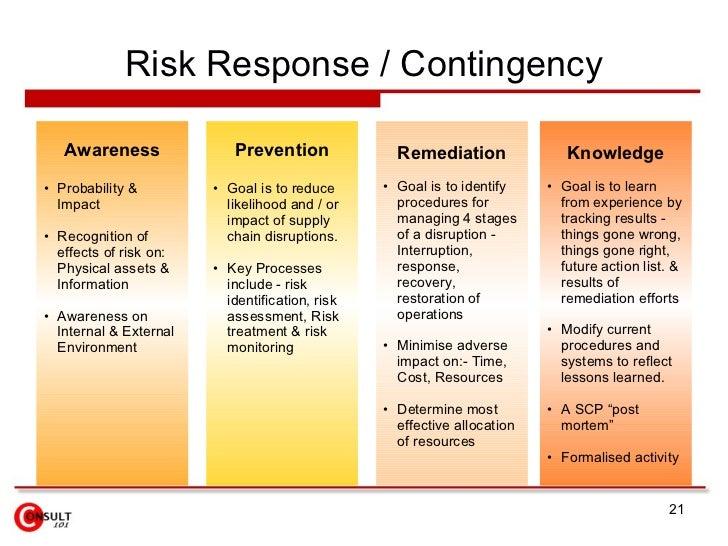 risk managementintroductionliteraty risk and risk management
