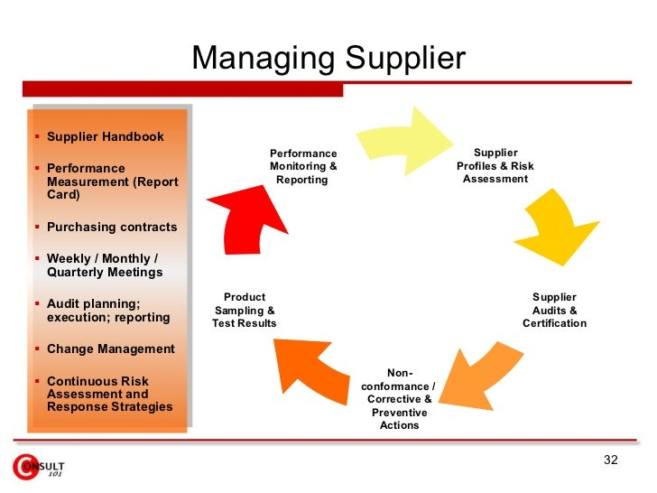 thesis on supply chain risk management