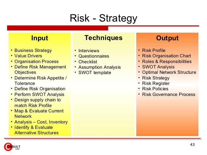 risk profile template operational risk management a