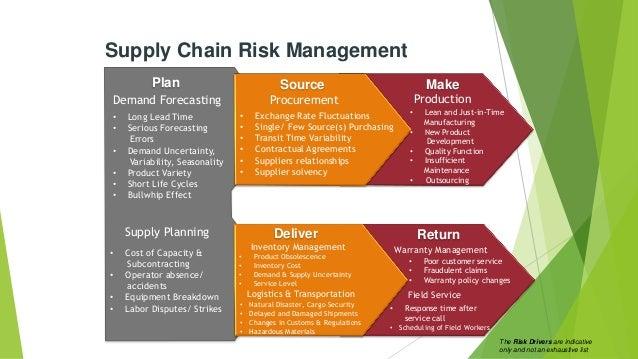 supply chain management of nirma