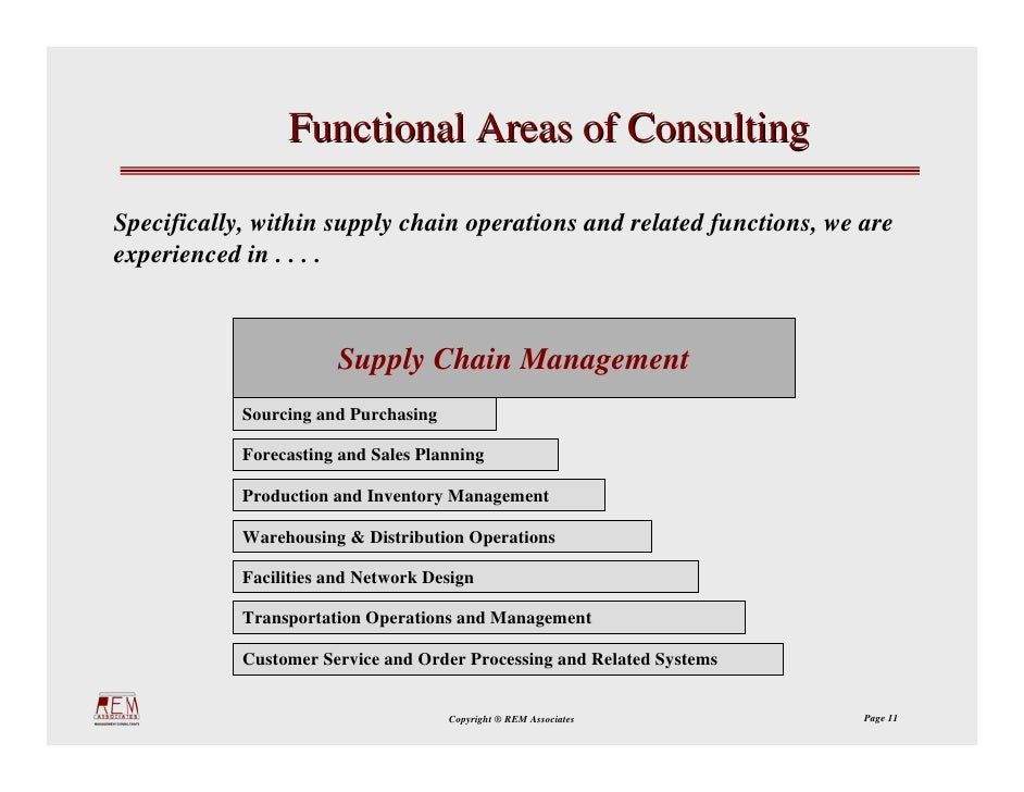 outsourcing as a supply chain strategy A successful sourcing strategy requires a thorough understanding  some of the sourcing strategies that are used in supply chain management  outsourcing: the.