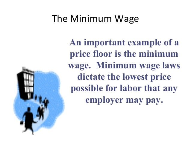 Examples: The Minimum Wage, Agricultural Price Supports; 20.