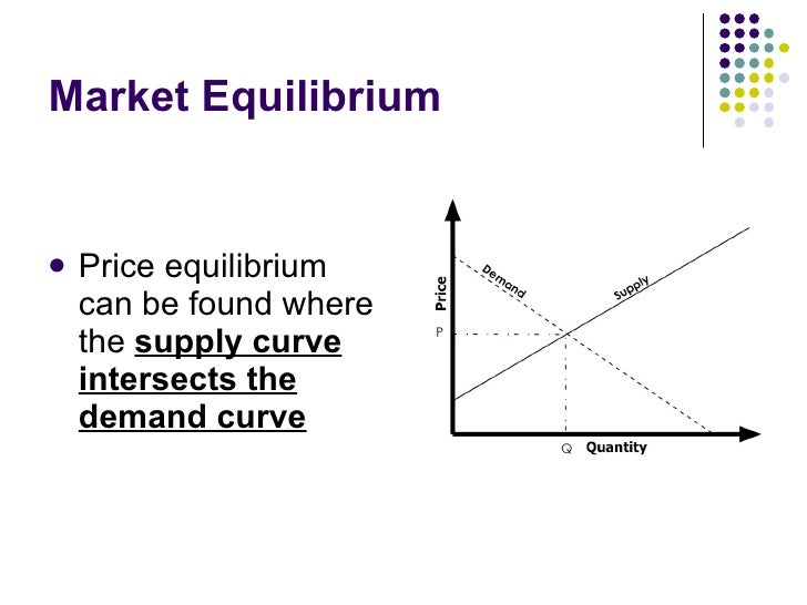 Supply & demand pe student notes