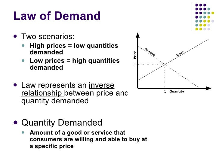 law of demand and supply and Law of supply and demand study guide by ke_steinberg includes 10 questions covering vocabulary, terms and more quizlet flashcards, activities and games help you improve your grades.