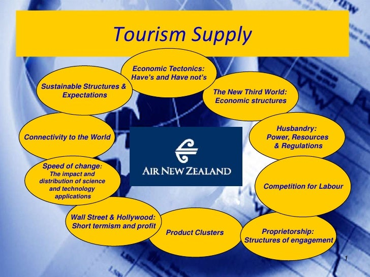 Tourism Supply<br />Economic Tectonics: <br />Have'sand Have not's<br />Sustainable Structures & <br />Expectations<br />T...