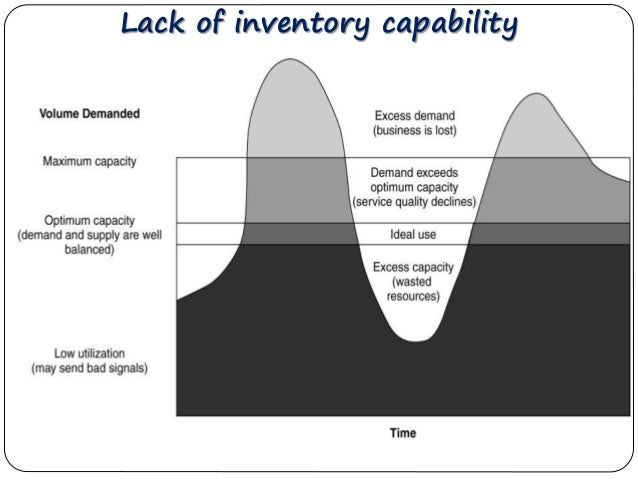 akamai technologies when demand exceeds capacity Sbe 430 week 2 case study akamai technologies  sbe 430 week 1 case study akamai technologies when demand exceeds capacity.