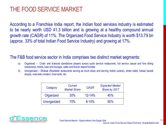 Supply Side Opportunities - Food Service Market Slide 2