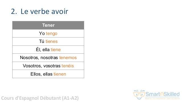 Support Cours Cours D Espagnol Debutant A1 A2