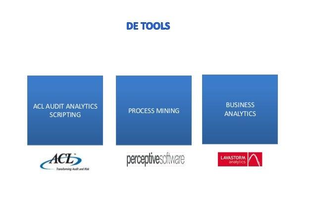 Voorbereiden & Analyseren  Controls  Enterprise Data (xyz)  Beveiligde verbinding  Risico's  Enterprise Data (xyz)  Delen ...