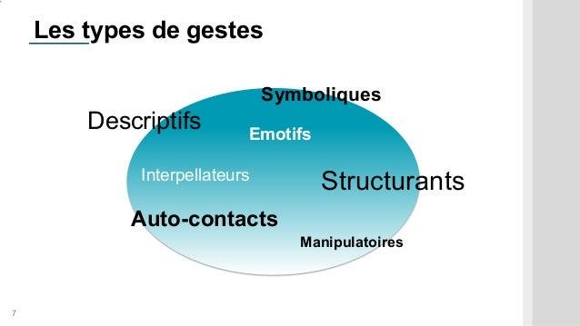 7 7 Les types de gestes Symboliques Descriptifs Emotifs StructurantsInterpellateurs Auto-contacts Manipulatoires