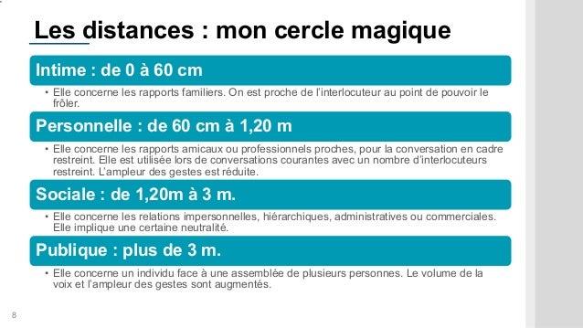 8 Les distances : mon cercle magique Intime : de 0 à 60 cm • Elle concerne les rapports familiers. On est proche de l'inte...