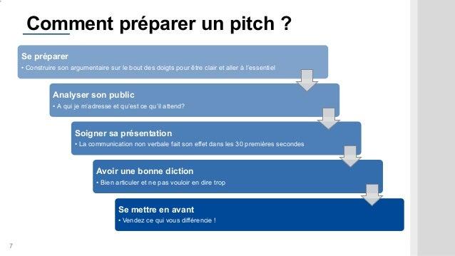 7 Comment préparer un pitch ? Se préparer • Construire son argumentaire sur le bout des doigts pour être clair et aller à ...