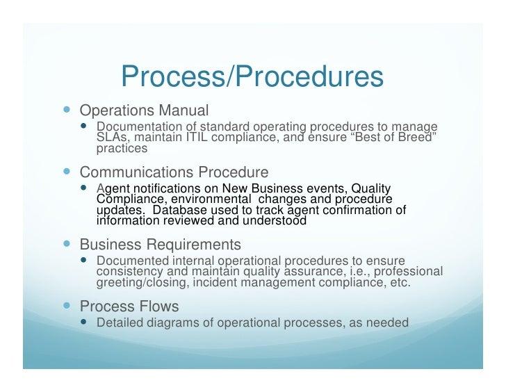 Doc.#16501275: Free Office Procedures Manual Template – Procedure ...