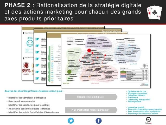 Cliquez-ici pour ajouter le titre 4 PHASE 2 : Rationalisation de la stratégie digitale et des actions marketing pour chacu...