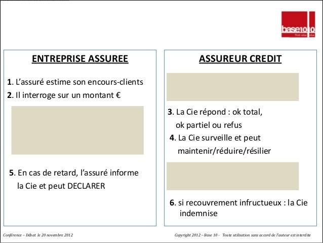 NOTATION : PRINCIPE DE L'ASSURANCE               ENTREPRISE ASSUREE                         ASSUREUR CREDIT  1. L'assuré e...