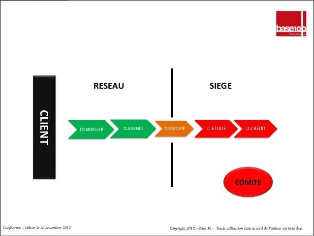 CONSEQUENCES : UNE DECISION ELOIGNEE                                              RESEAU                                  ...
