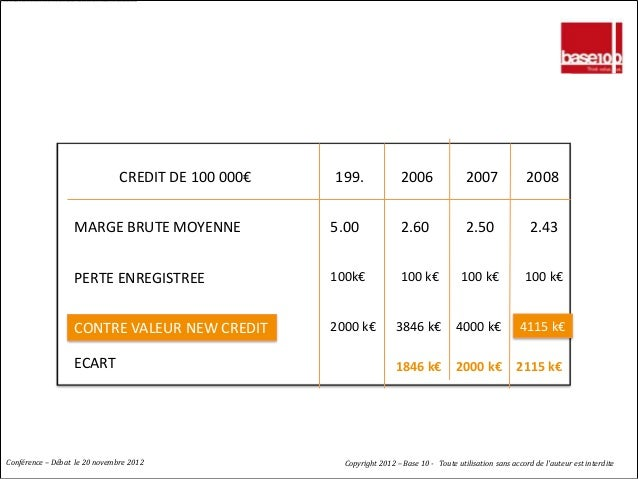 CREDITS : CONTRAINTES INTERNES                               CREDIT DE 100 000€   199.               2006               20...
