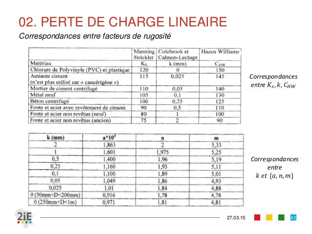 Memento Des Pertes De Charge Pdf