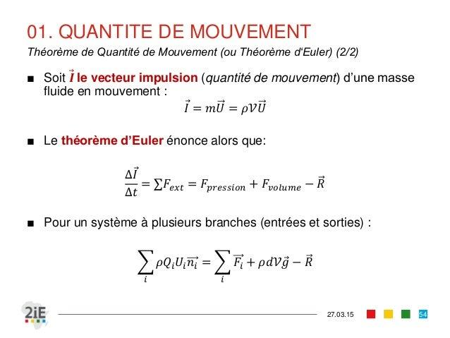quantite de mouvement formule