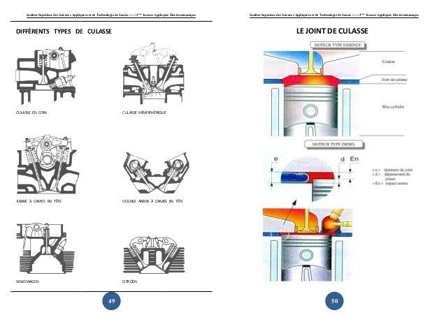 Cours moteur thermique for Les types de combustion