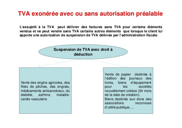 Tva 6 agriculture