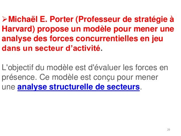 Powerpoint de la s leadership management - Forces concurrentielles porter ...