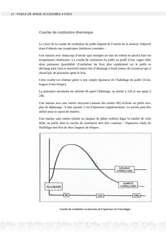 21 - POELE DE MASSE ACCESSIBLE A TOUS Courbe de restitution thermique Le choix de la courbe de restitution du poêle dépend...