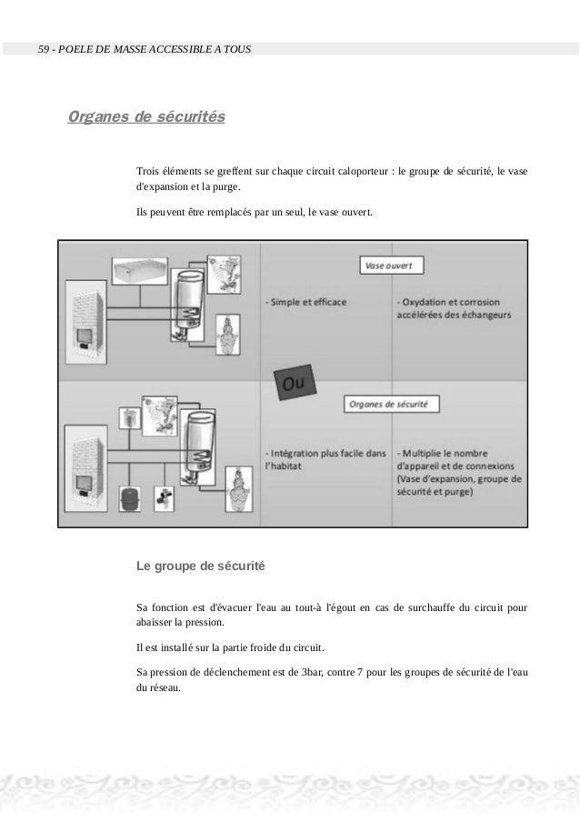 59 - POELE DE MASSE ACCESSIBLE A TOUS Organes de sécurités Trois éléments se greffent sur chaque circuit caloporteur : le ...