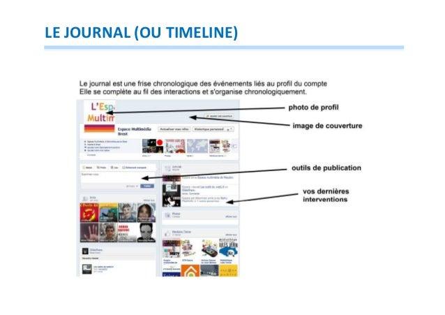LE JOURNAL (OU TIMELINE)