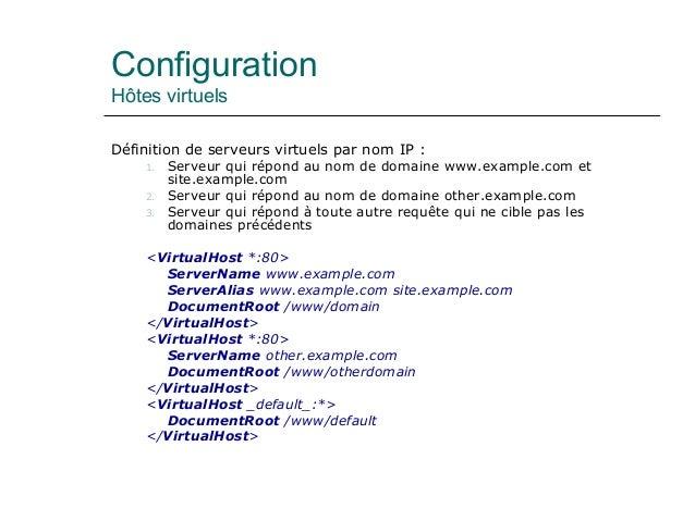 Configuration Hôtes virtuels Définition de serveurs virtuels par nom IP : 1. Serveur qui répond au nom de domaine www.exam...