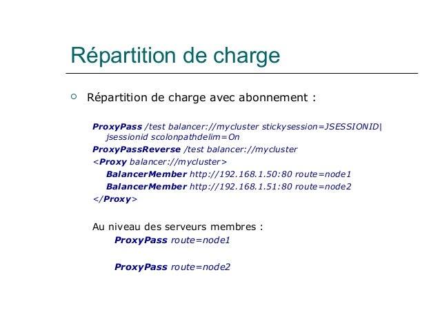 Répartition de charge  Répartition de charge avec abonnement : ProxyPass /test balancer://mycluster stickysession=JSESSIO...