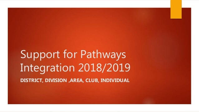 Support for Pathways Integration 2018/2019 DISTRICT, DIVISION ,AREA, CLUB, INDIVIDUAL