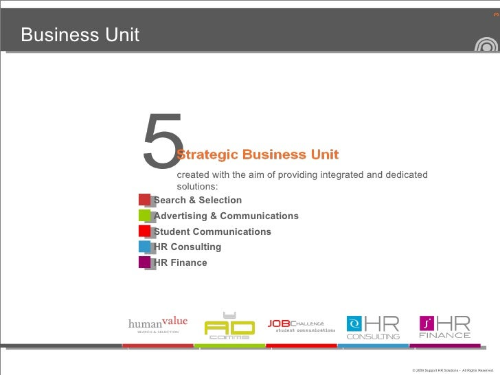 Support HR solutions | Company Overview Slide 3